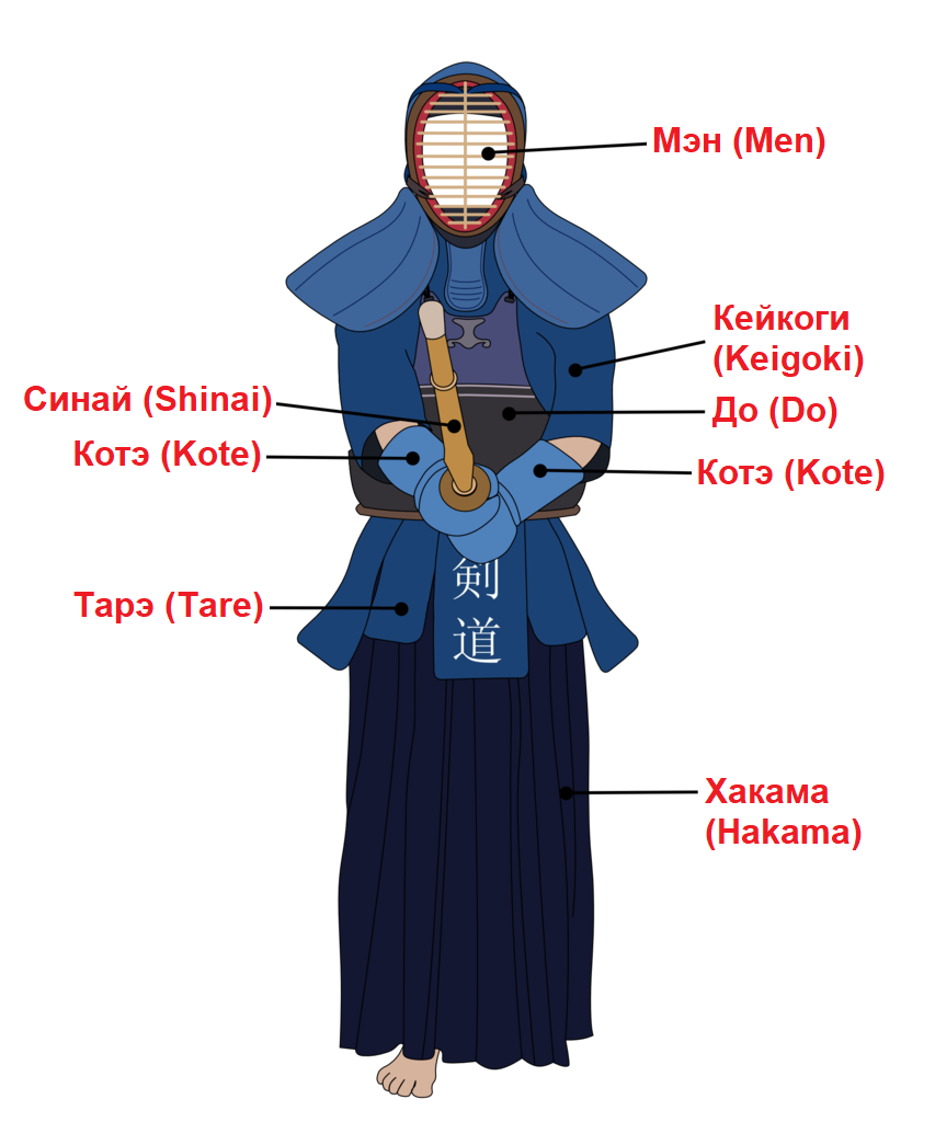 Kendo_uniform_2