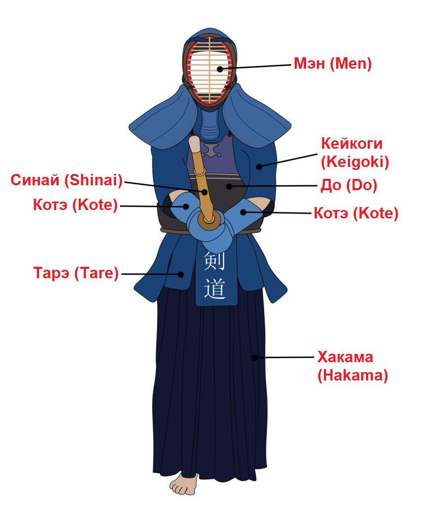 Kendo_uniform_2