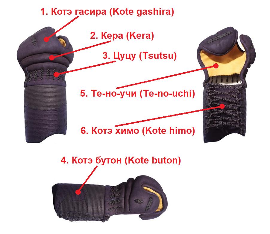 Kote1